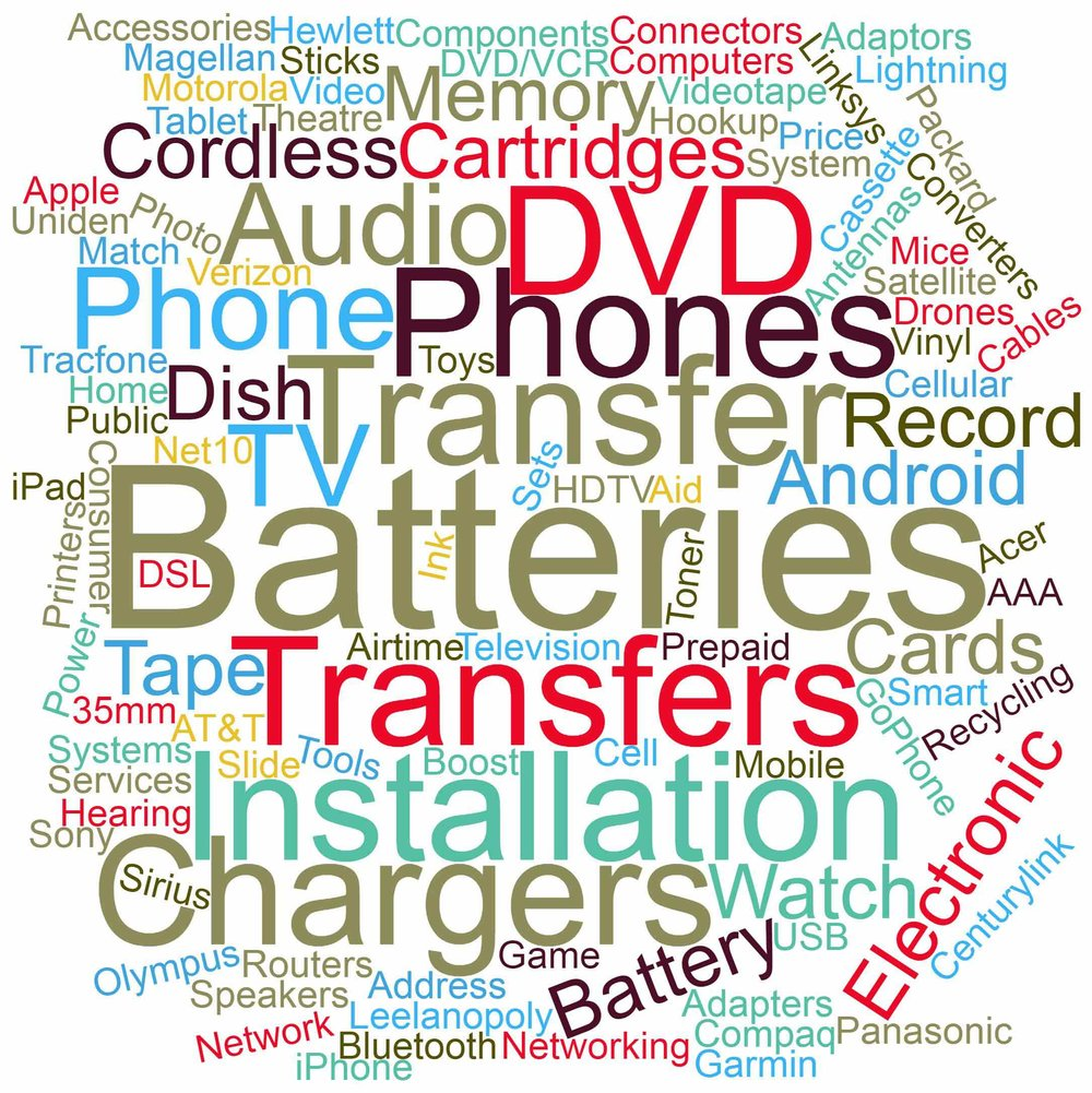 This tag cloud shows some of the products and services we offer including batteries,smartphones and accessories as well as film-to-digital transfers, UPS pick up and dry cleaning pick up.