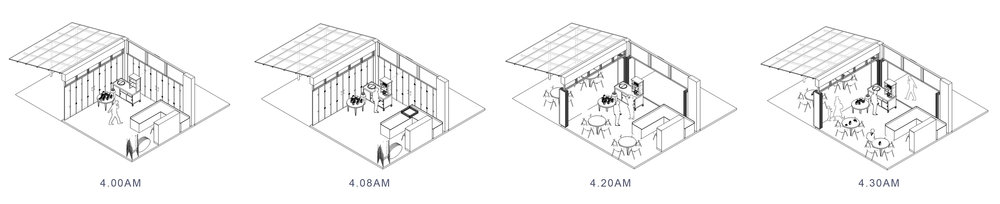 figure 8: James Yeo analysed the mobility of Sin Shin kolo mee stall at Green Road through time-lapse manner