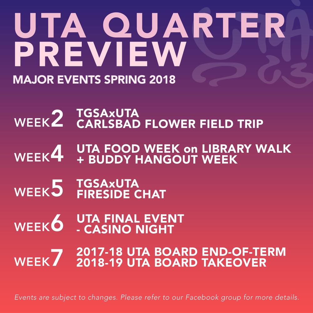Quarter Preview