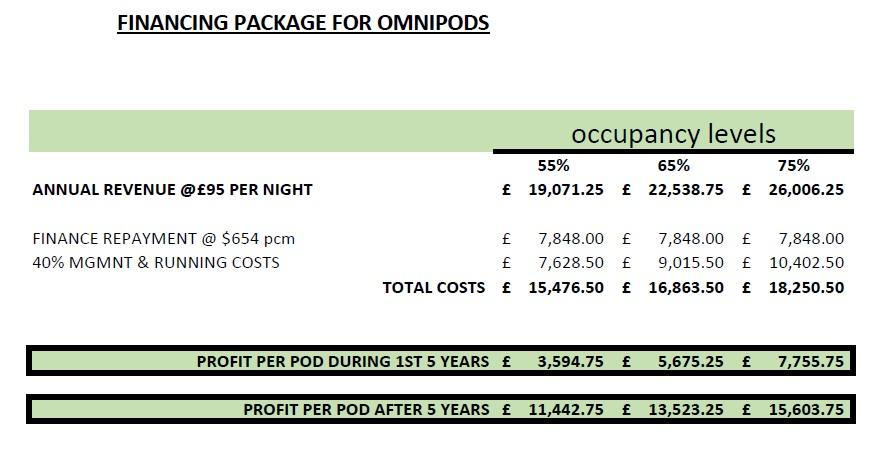 Omnipod Financing.jpg
