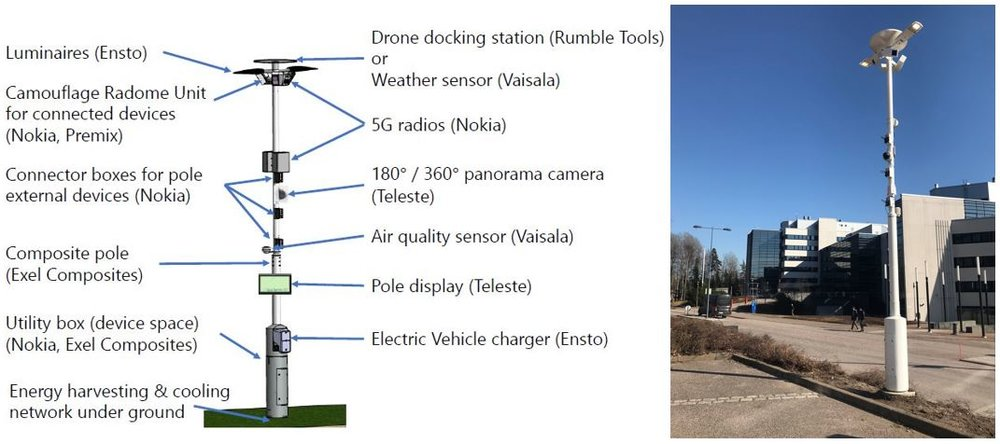 Pole schematics and Current Pole version at Nokia Campus, Espoo