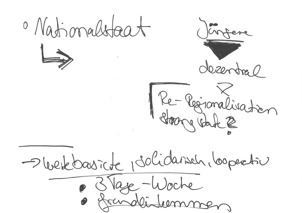 WS_Arbeit_Teilnehmernotizen_10-1.jpg