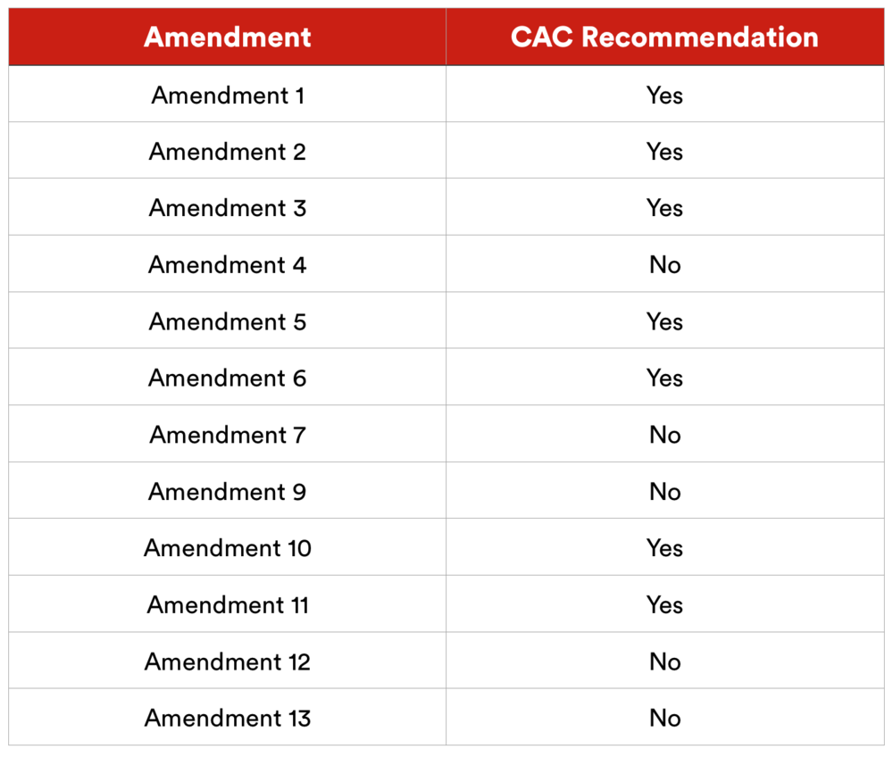 CAC Voter Guide 2.png