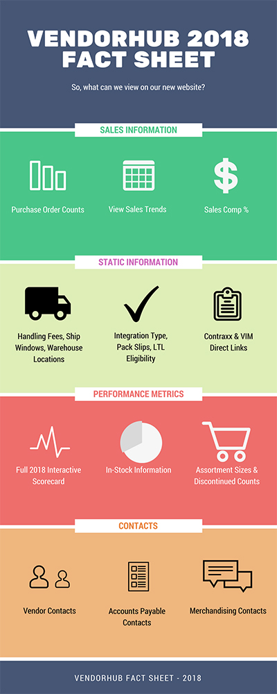 VendorHub 2018 - Info-graphic