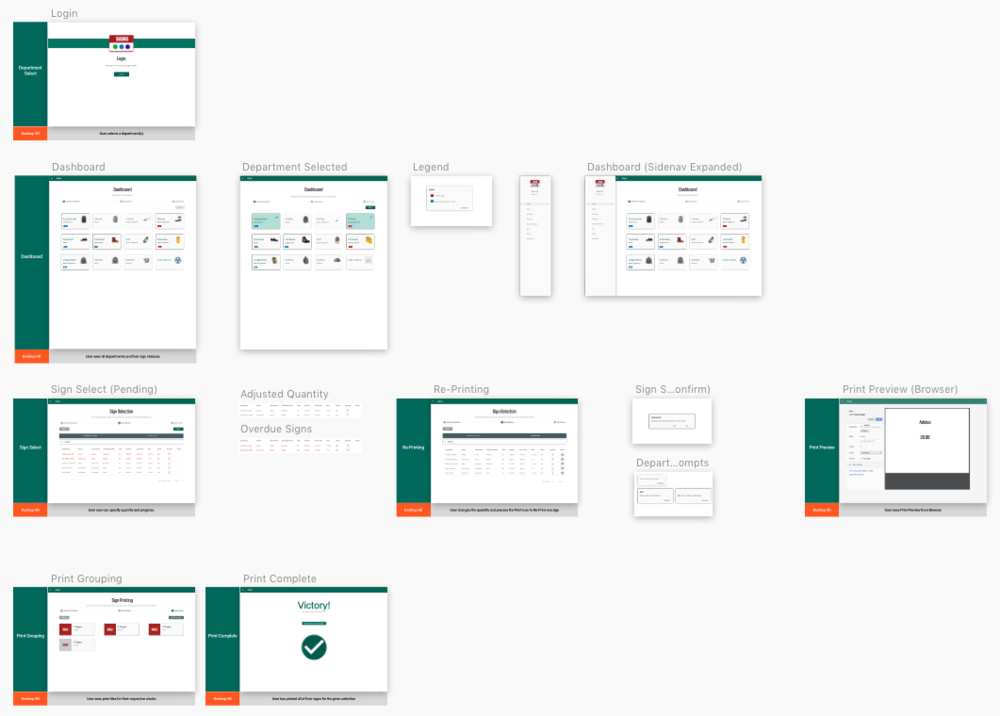 A Few Wireframes in Sketch