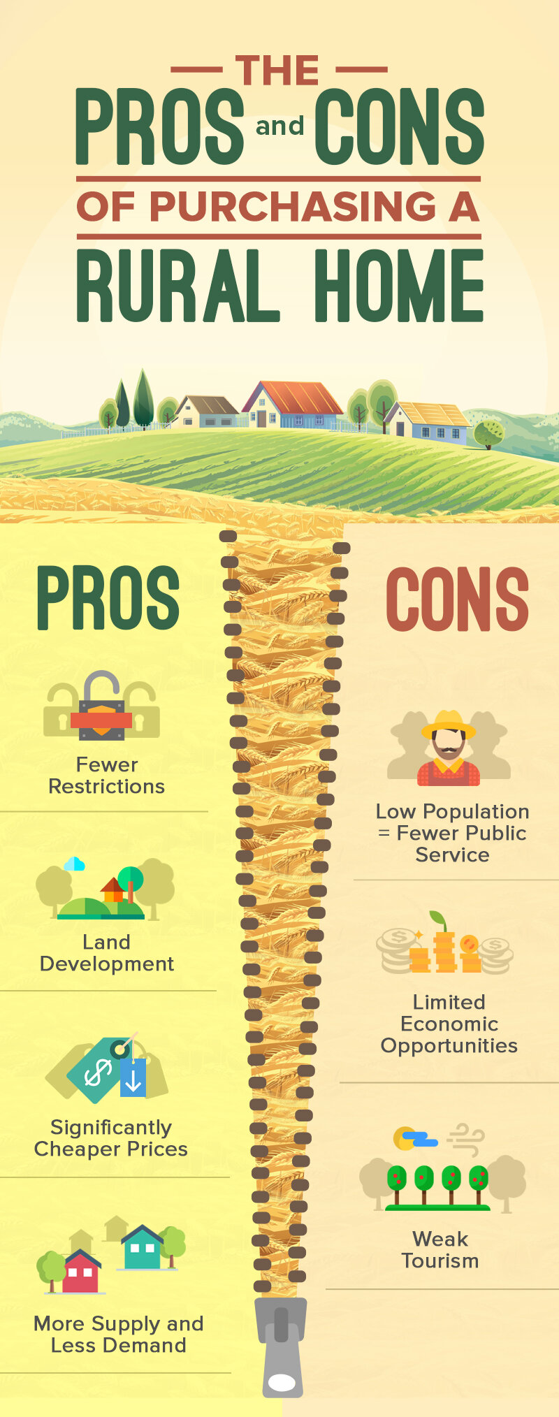 The Pros And Cons of Purchasing A Rural Property