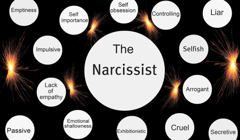 No Reconciliation Ever — Covert Narcissism