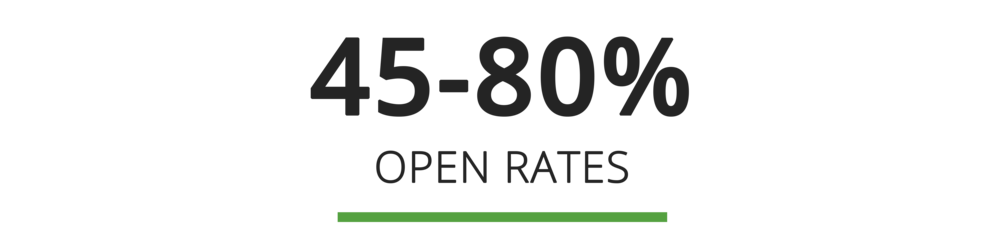 openrates.png