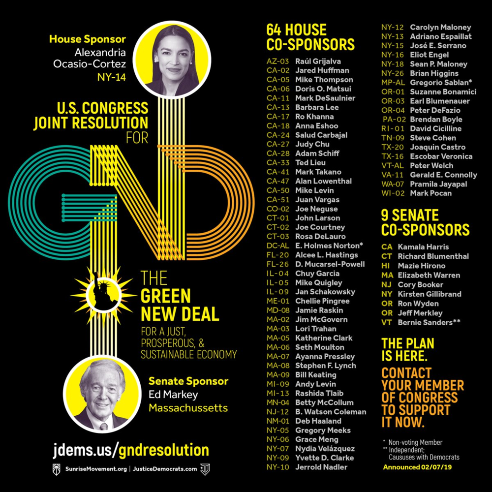 Initial Congressional co-sponsors for the Green New Deal resolution. (Image: Sunrise Movement)