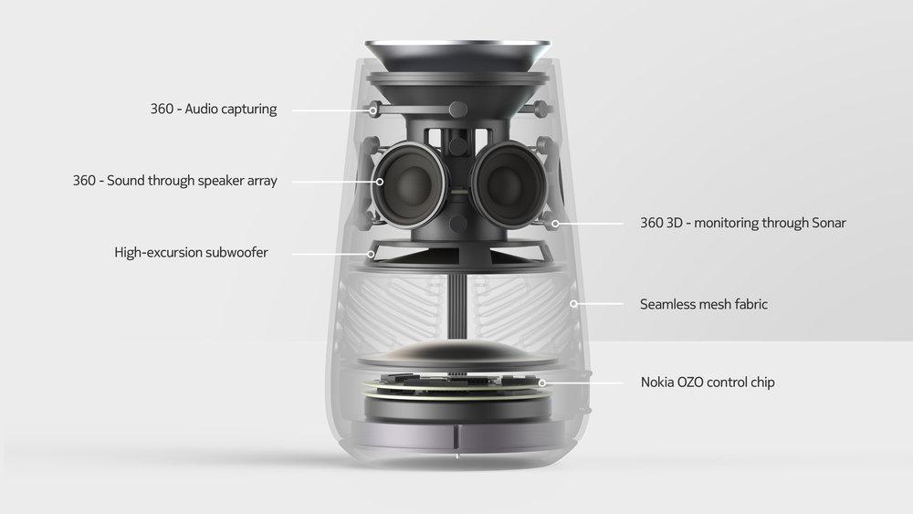 Nokia Home_Components.jpg