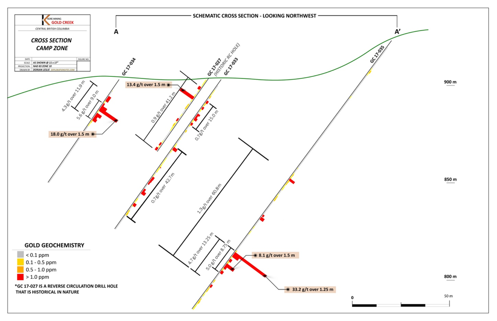 Cross Section from Camp Zone Drill Plan Map