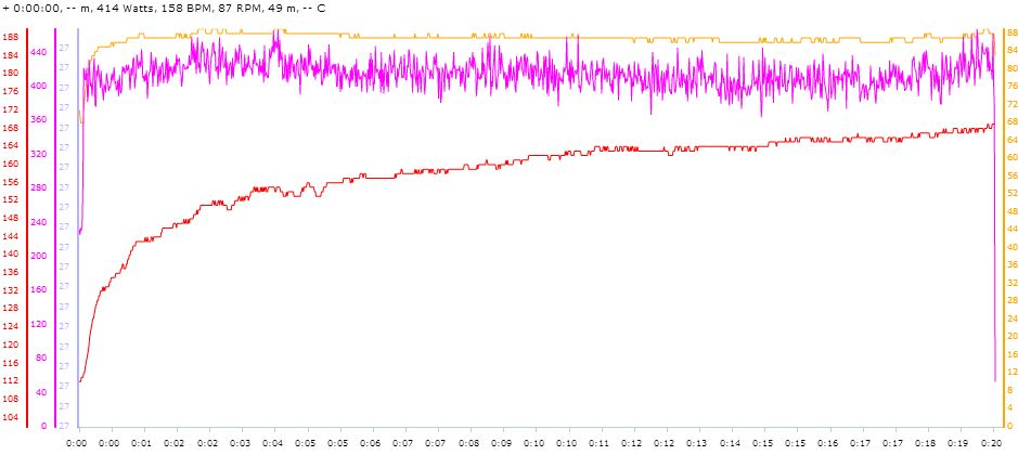 Quarq FTP 1 Data