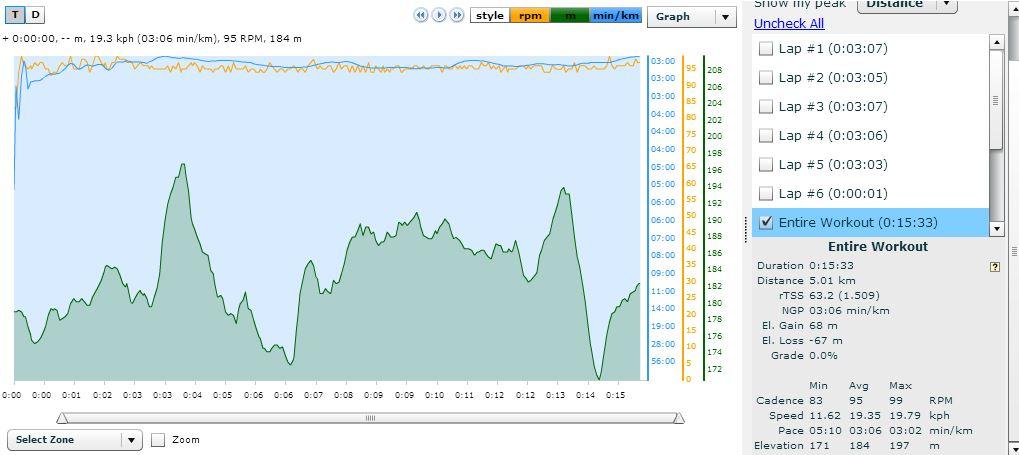 Run PB Data