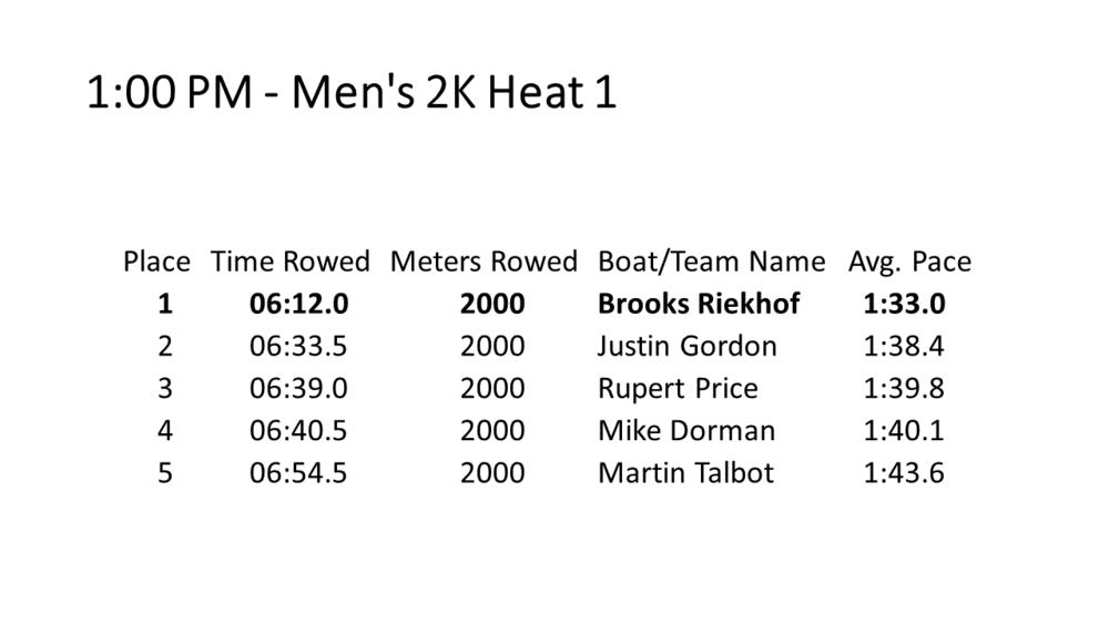 02 Men's 2K H1.PNG