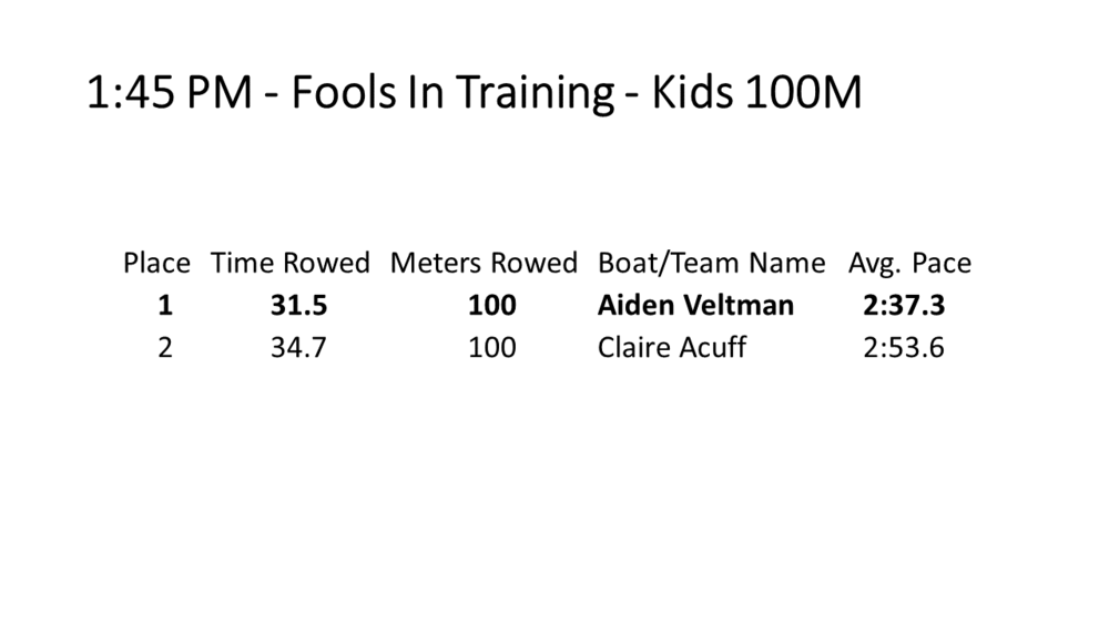 03 Fools in Training 100M.PNG