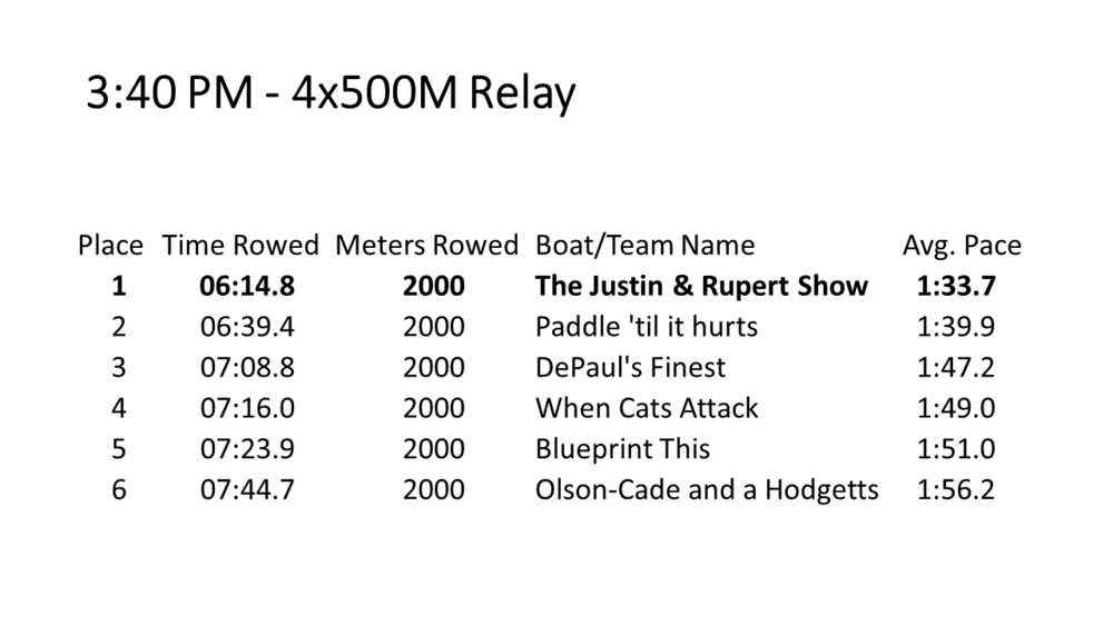 10 4x500M Relay.PNG