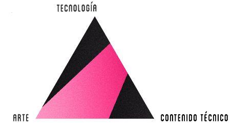 Triángulo Cookie Box.jpg