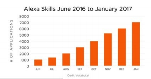 13. Alexa Skills.jpg