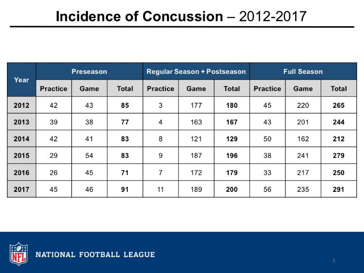 NFL injury-data-slide-2017.png