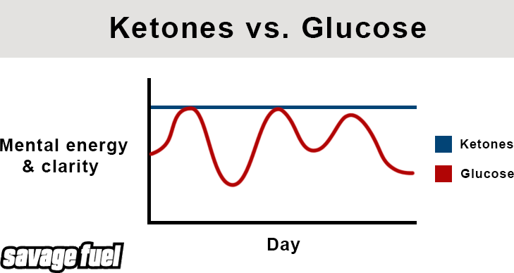 Ketones-vs-Glucose2.png