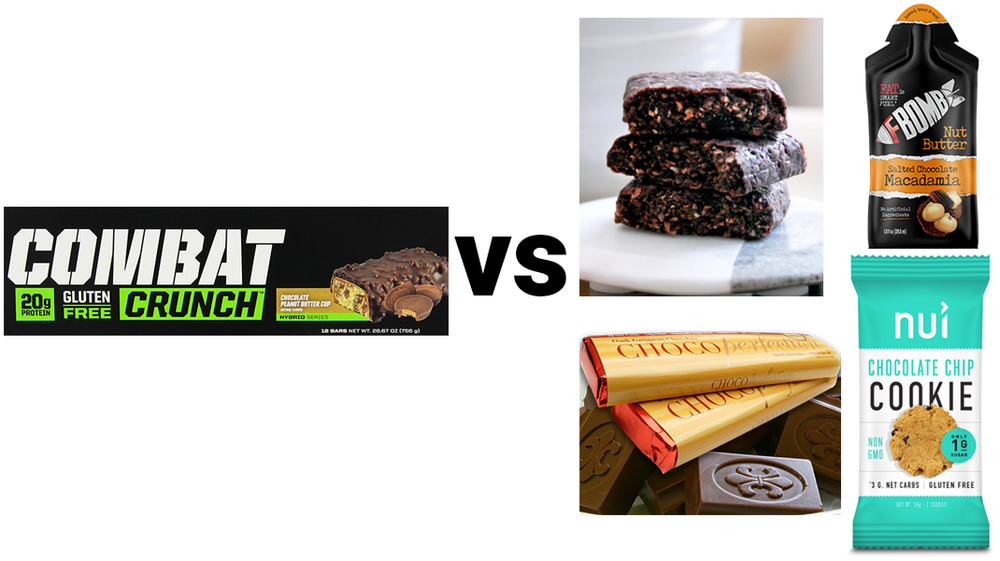 Muscle-Pharm-Combat-Crunch-Bars-vs-Treats.png