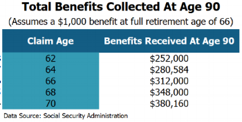 Benefits collected.PNG