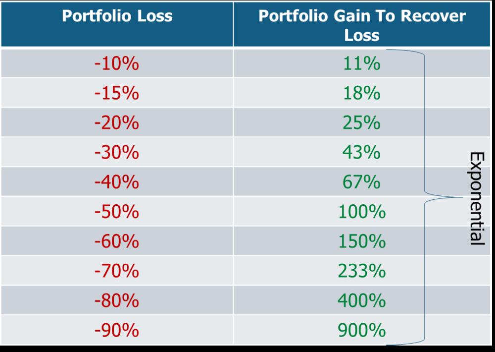 Source: 3Summit Investment Management