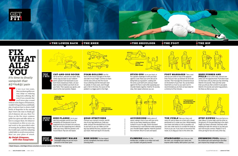 Fitness_ailments-2012.jpg