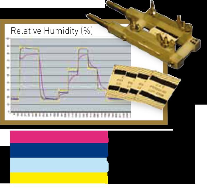 Humidity level sensor