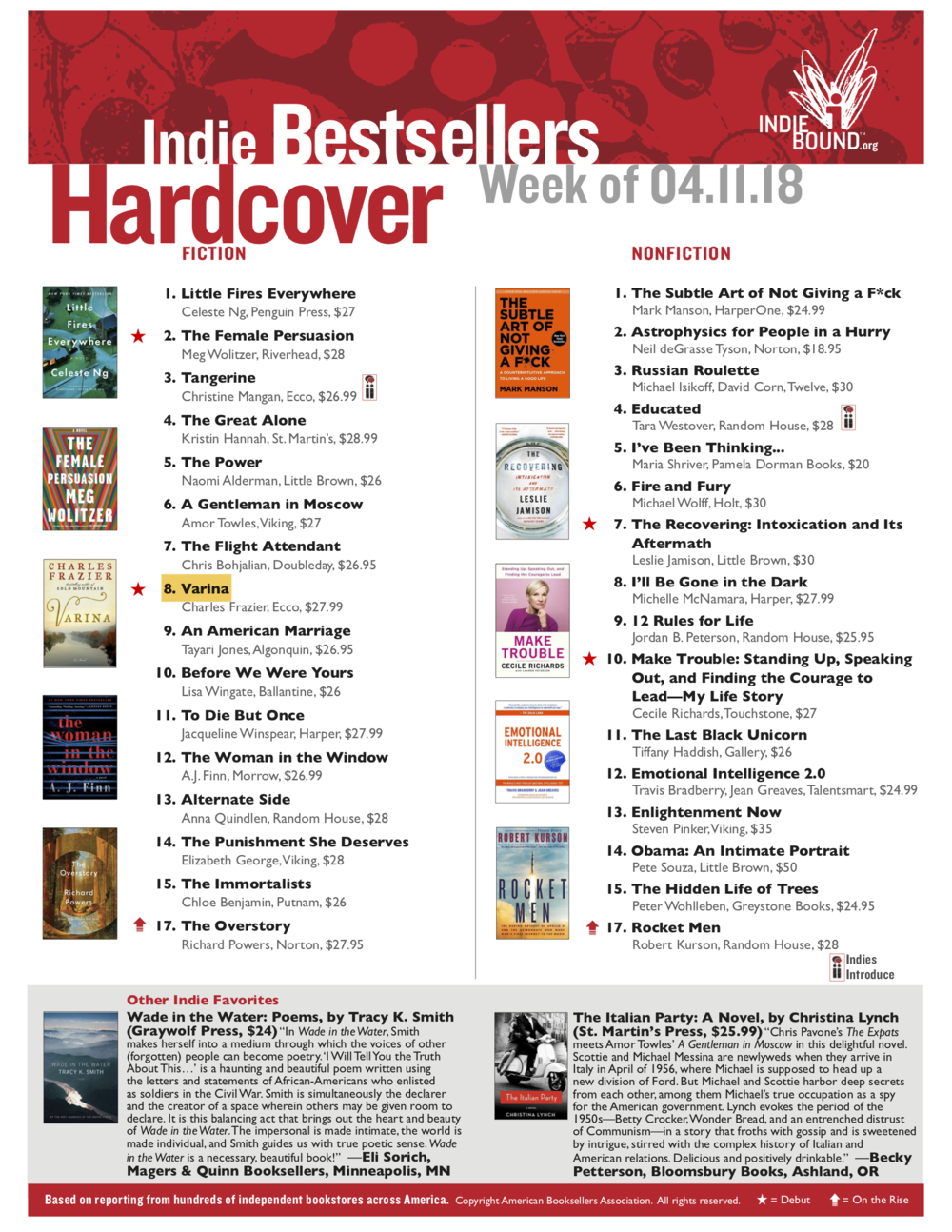 IndieBestsellers4.11.18.png