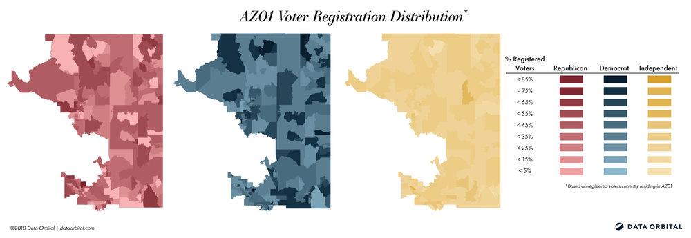 AZ01 District Profile Voter Registration Distribution
