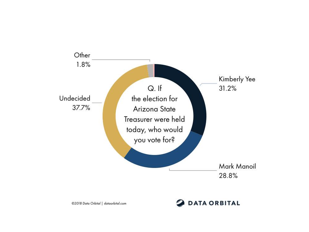 AZ Statewide_072418.001.jpeg
