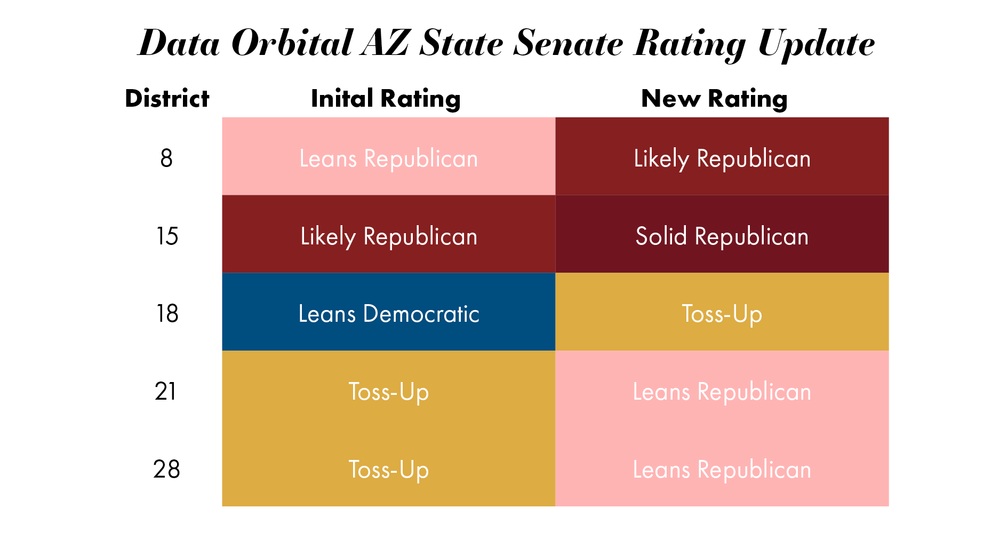 Rating Update Senate.png