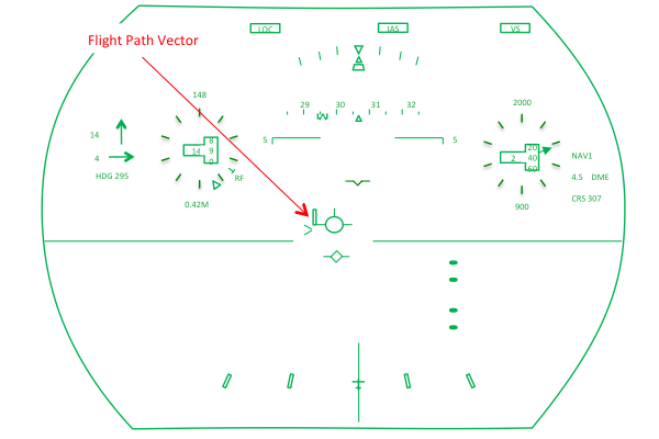 g450_hud_symbology_flight_path_vector.png