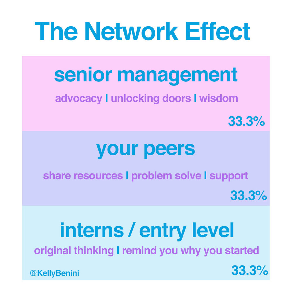 The Network Effect.jpg
