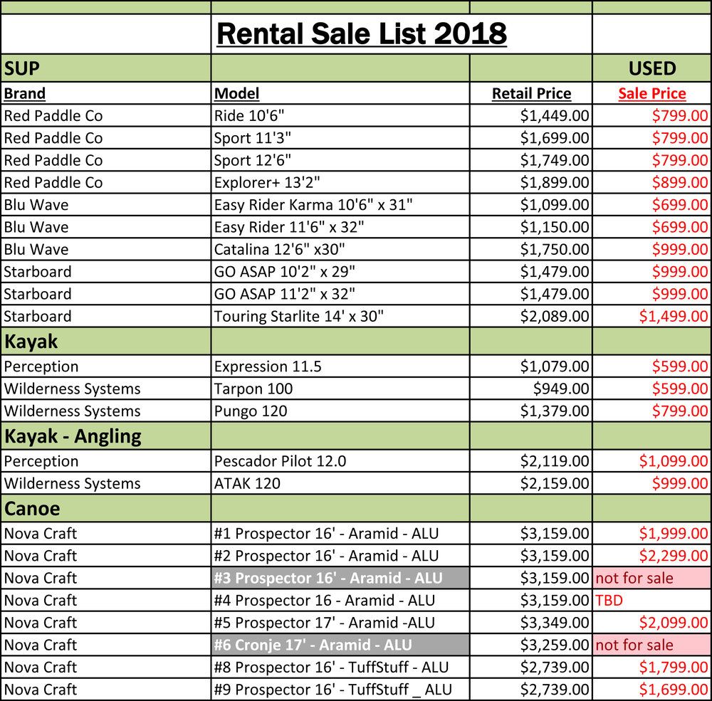 Rental Sale List 2018 Boats.jpg