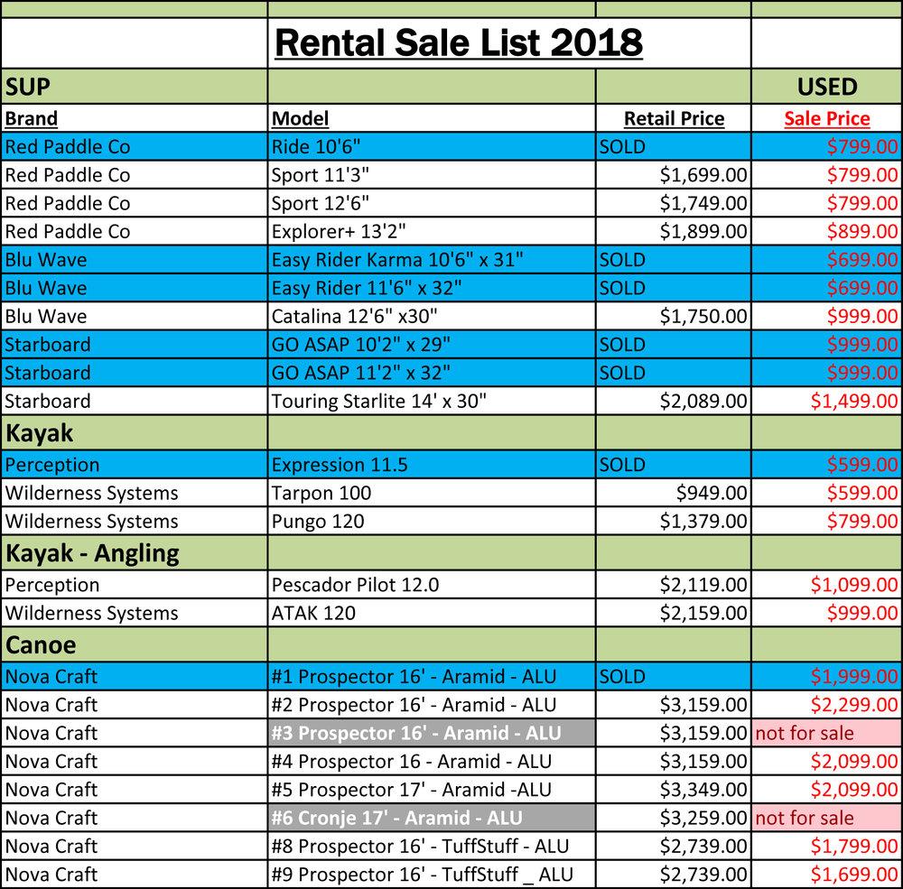 Rental Sale List 2018 Boats Update2.jpg