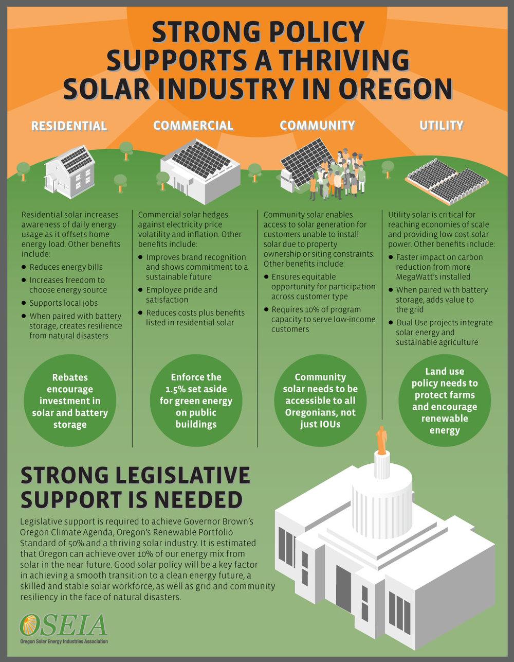 OSEIA_Thriving_Solar_Industry.jpg