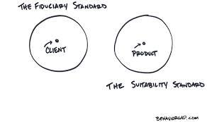 fiduciary-v-suitability.jpg