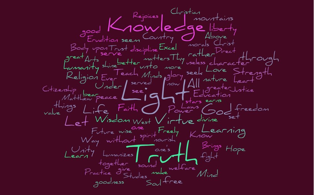 US College and University mottos in a word cloud. Knowledge, Light, and Truth top the charts…