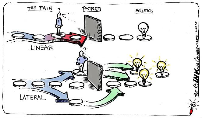 LateralThinkingCartoon.jpg