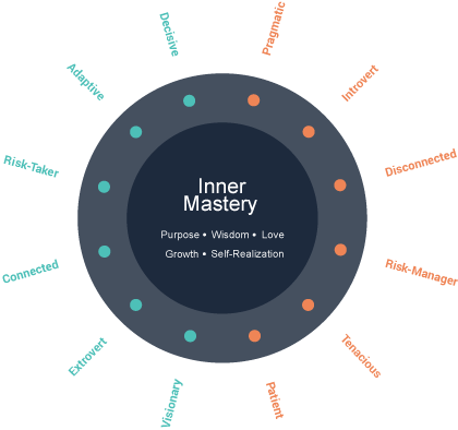 4Inner Mastery_AS.png