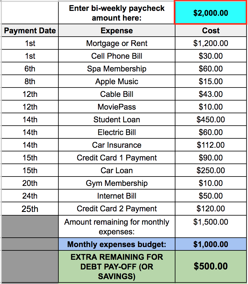 monthly budgeting more the maryer