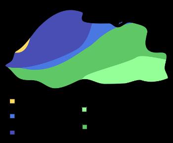 Bhutan Climate Map.png