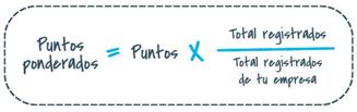 calculo-puntos.png