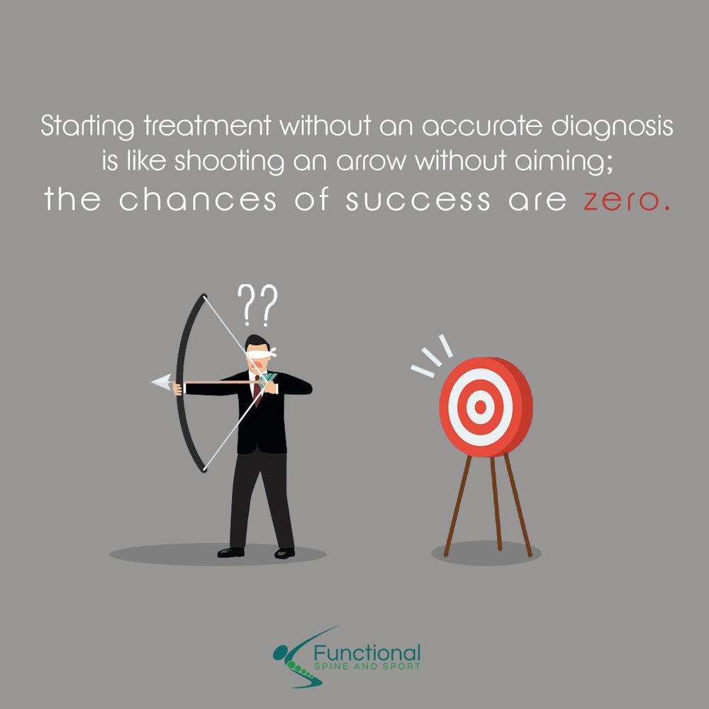 diagnosis-arrow.jpg
