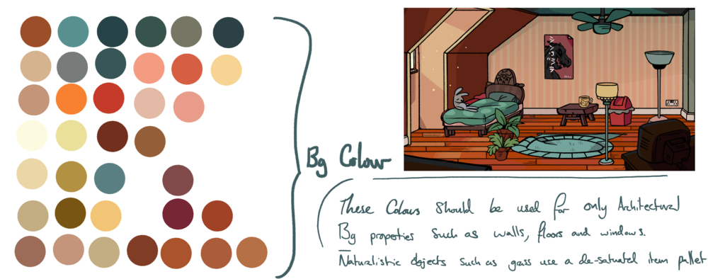 Here are some notes from one of our artists, outlining how to select colours for backgrounds. Recognise some of these props from the finished app?