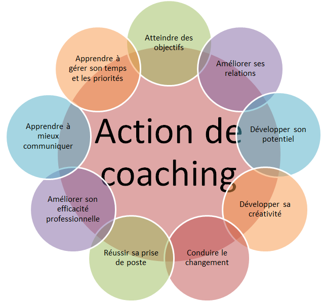 solitude-stress-hypnotherapie-hypnose-therapie-paris-coaching.png