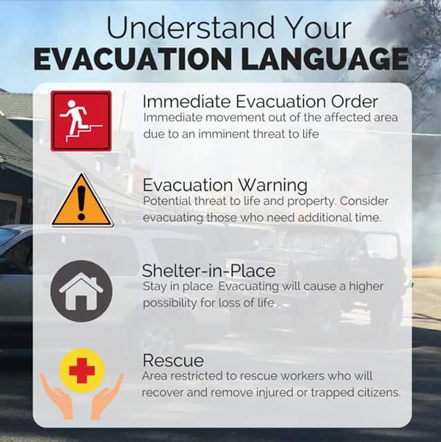 Evac language.png