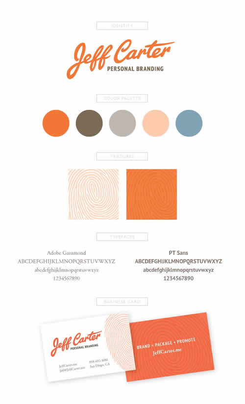 Jeff-Carter-Personal-Branding-Brand-Board.jpg